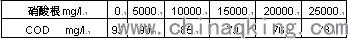 cd6e4ba74a71410c2cb3720f8957ba0